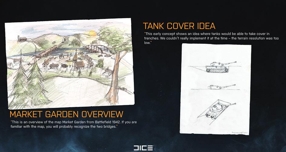 Battlefield 1942 Concept Art